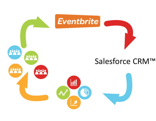 Events and Graphs